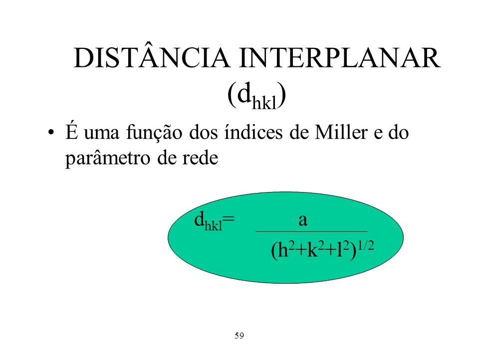 59 DISTÂNCIA INTERPLANAR (d hkl ) •É uma função dos índices de Miller e do parâmetro de rede d hkl = a (h 2 +k 2 +l 2 ) 1/2