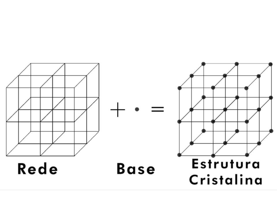 Células Cristalográficas e Sistema Cristalinos: Célula unitária: Uma rede pode ser descrita também por uma célula (paralelepípedo) que, transladada n vezes nas direções x, y e z, gera toda a rede cristalográfica.