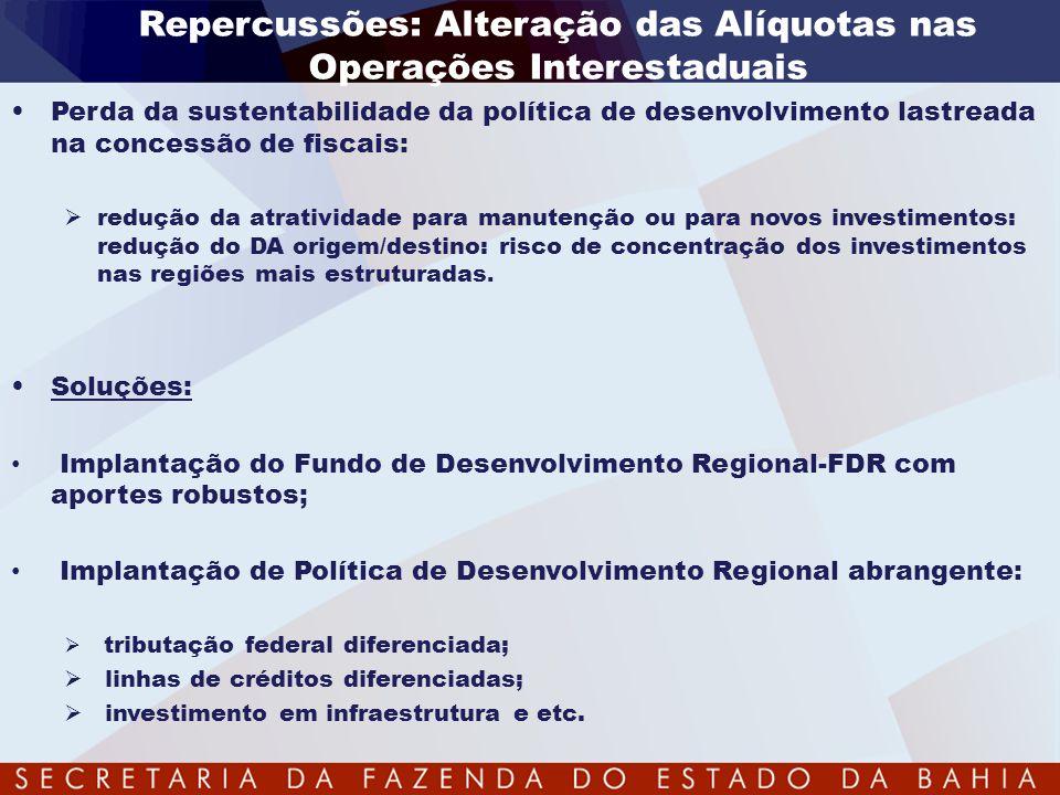 Repercussões: Alteração das Alíquotas nas Operações Interestaduais •Perda da sustentabilidade da política de desenvolvimento lastreada na concessão de