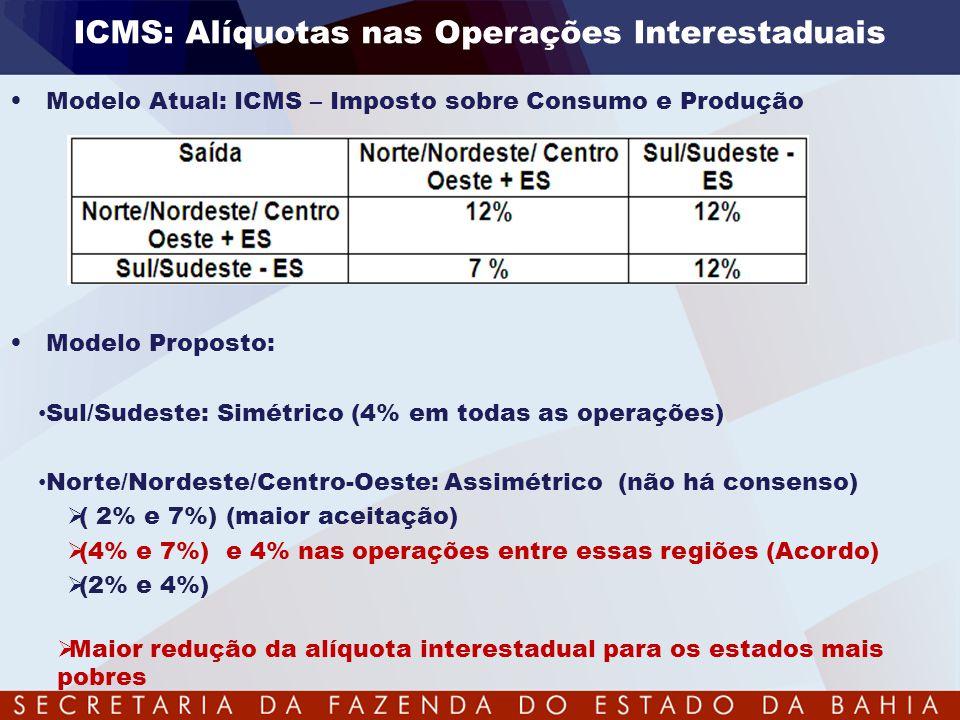 ICMS: Alíquotas nas Operações Interestaduais •Modelo Atual: ICMS – Imposto sobre Consumo e Produção •Modelo Proposto: • Sul/Sudeste: Simétrico (4% em