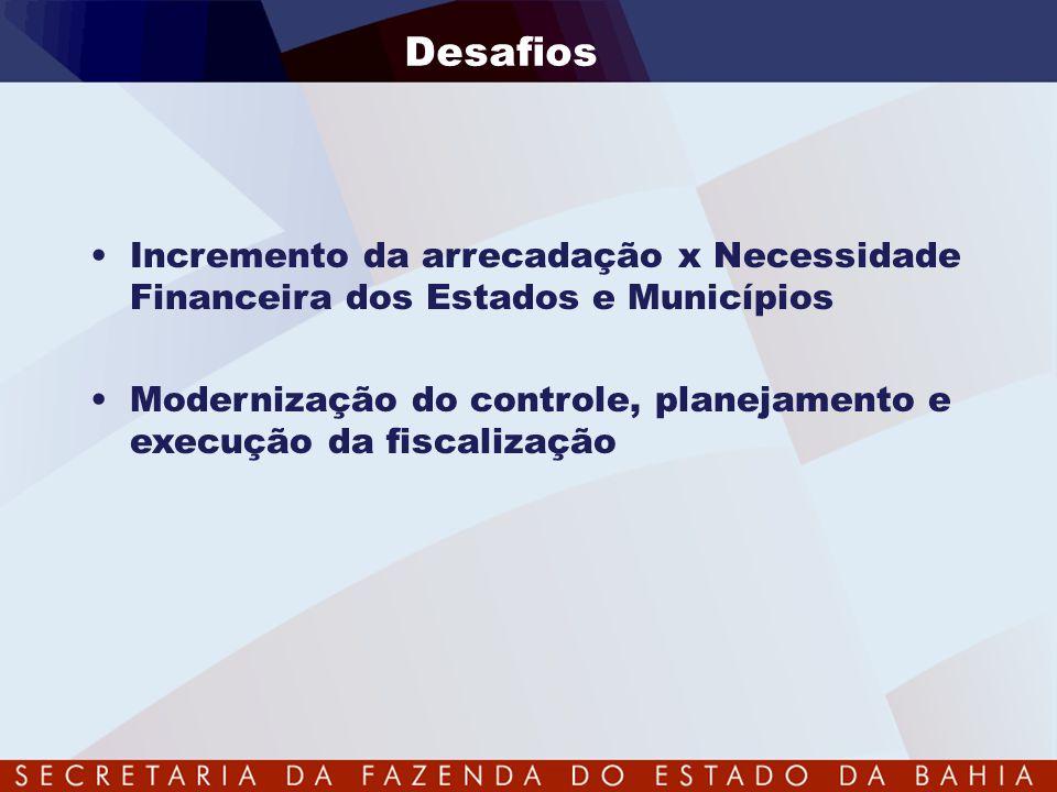 •Incremento da arrecadação x Necessidade Financeira dos Estados e Municípios •Modernização do controle, planejamento e execução da fiscalização Desafi