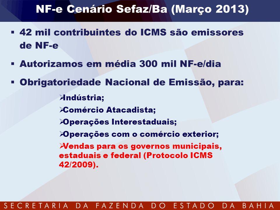 NF-e Cenário Sefaz/Ba (Março 2013)  42 mil contribuintes do ICMS são emissores de NF-e  Autorizamos em média 300 mil NF-e/dia  Obrigatoriedade Naci