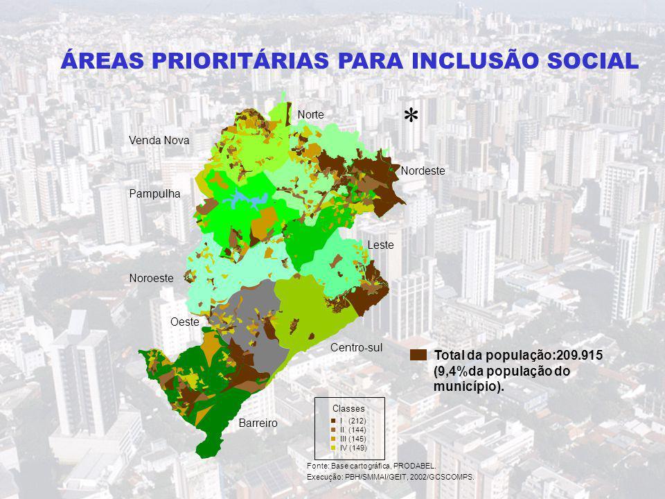Total da população:209.915 (9,4%da população do município). ÁREAS PRIORITÁRIAS PARA INCLUSÃO SOCIAL