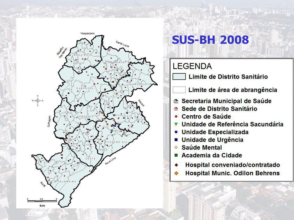 SUS-BH 2008