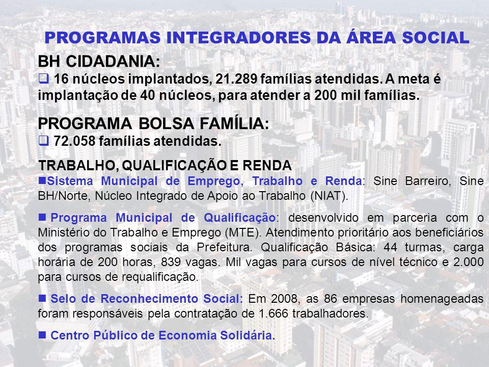 PROGRAMAS INTEGRADORES DA ÁREA SOCIAL BH CIDADANIA:  16 núcleos implantados, 21.289 famílias atendidas. A meta é implantação de 40 núcleos, para aten