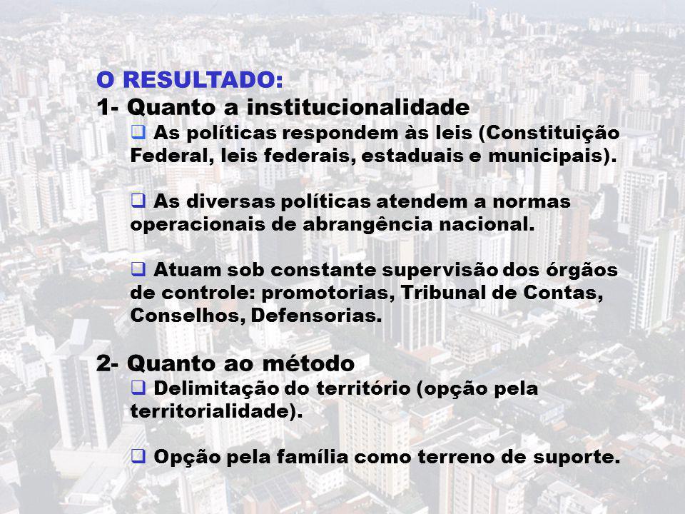 O RESULTADO: 1- Quanto a institucionalidade  As políticas respondem às leis (Constituição Federal, leis federais, estaduais e municipais).  As diver