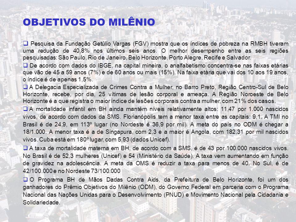OBJETIVOS DO MILÊNIO  Pesquisa da Fundação Getúlio Vargas (FGV) mostra que os índices de pobreza na RMBH tiveram uma redução de 40,8% nos últimos sei