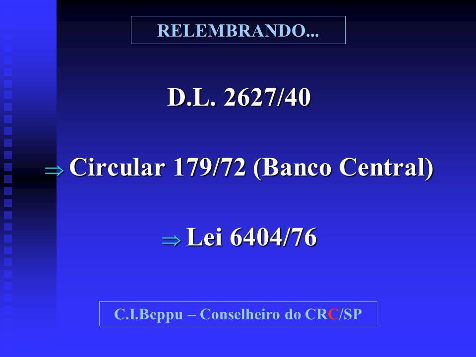 RELEMBRANDO... D.L. 2627/40  Circular 179/72 (Banco Central)  Lei 6404/76 C.I.Beppu – Conselheiro do CRC/SP