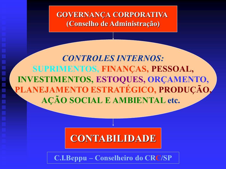 GOVERNANÇA CORPORATIVA (Conselho de Administração) CONTROLES INTERNOS: SUPRIMENTOS, FINANÇAS, PESSOAL, INVESTIMENTOS, ESTOQUES, ORÇAMENTO, PLANEJAMENT