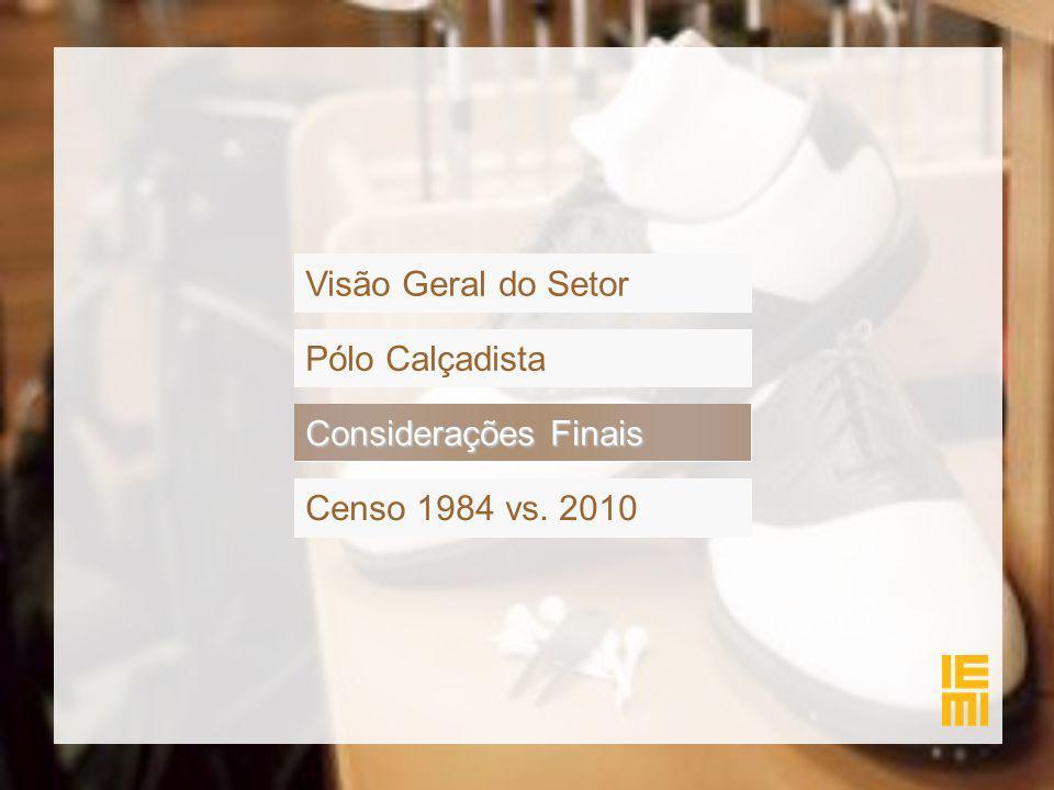 Pólo Calçadista Visão Geral do Setor Considerações Finais Censo 1984 vs. 2010 Considerações Finais