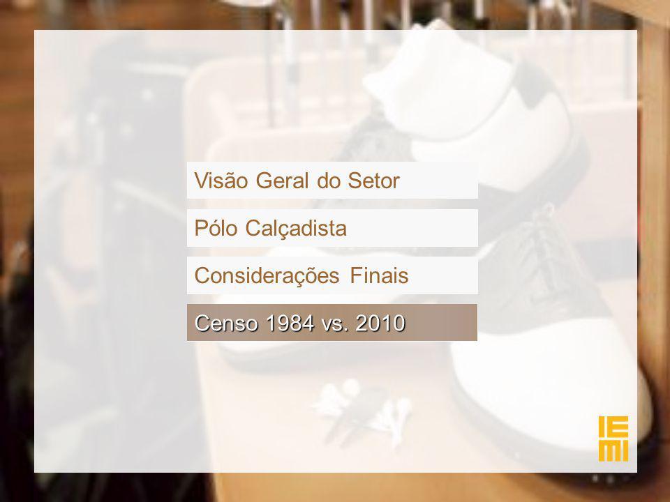 Pólo Calçadista Visão Geral do Setor Considerações Finais Censo 1984 vs. 2010