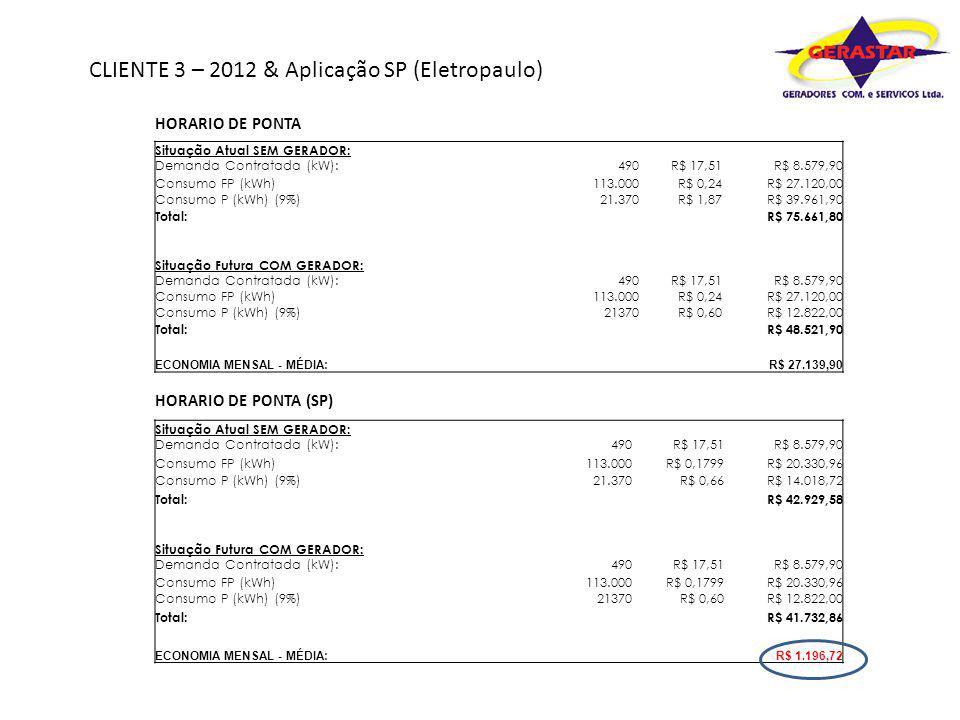 CLIENTE 3 – 2012 & Aplicação SP (Eletropaulo) HORARIO DE PONTA Situação Atual SEM GERADOR: Demanda Contratada (kW):490R$ 17,51R$ 8.579,90 Consumo FP (