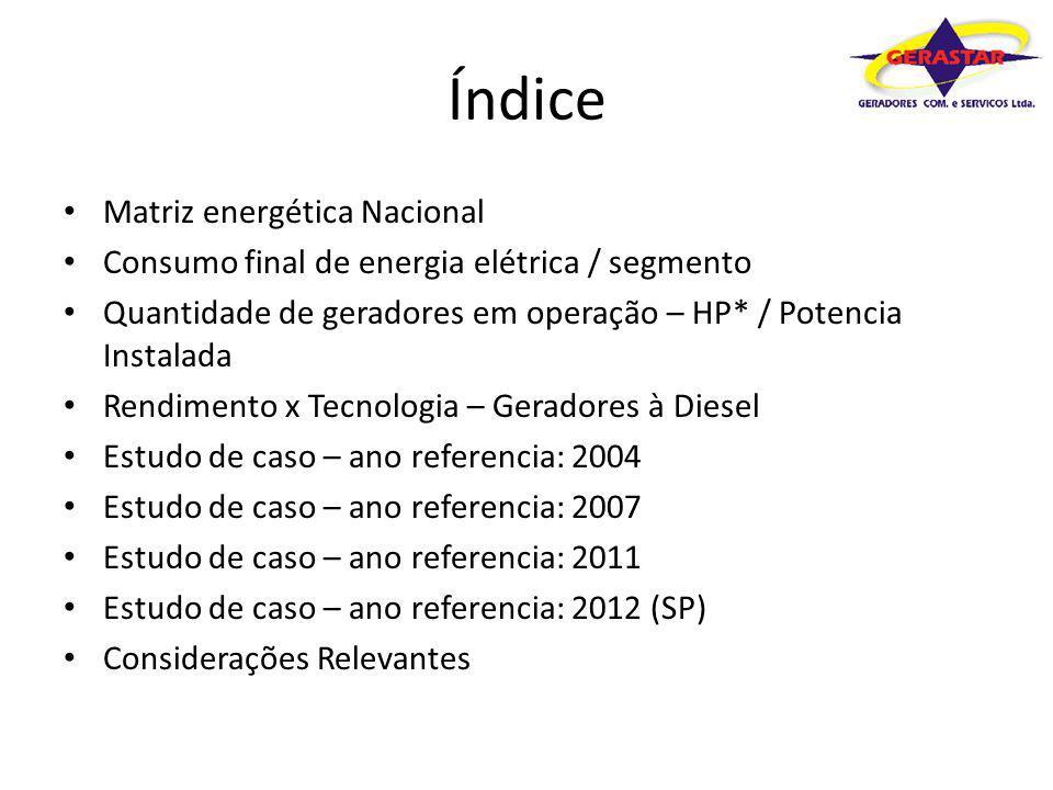 Índice • Matriz energética Nacional • Consumo final de energia elétrica / segmento • Quantidade de geradores em operação – HP* / Potencia Instalada •