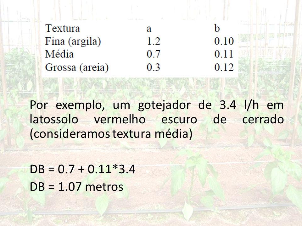 Por exemplo, um gotejador de 3.4 l/h em latossolo vermelho escuro de cerrado (consideramos textura média) DB = 0.7 + 0.11*3.4 DB = 1.07 metros