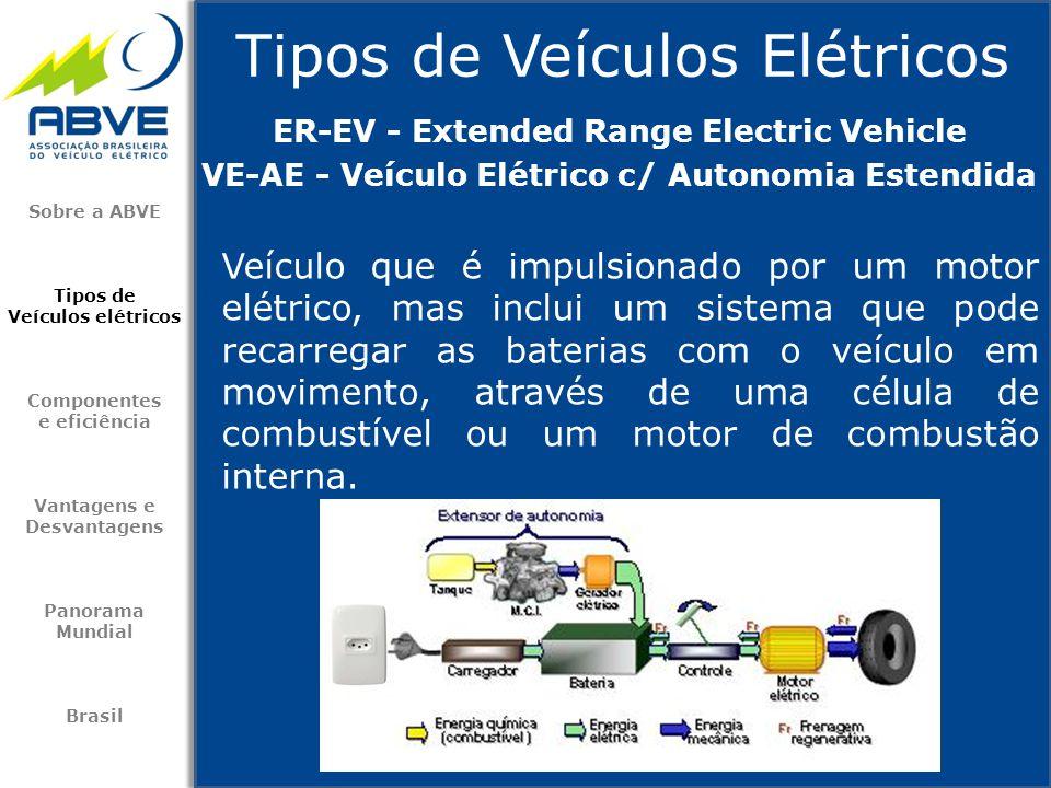 Tipos de Veículos Elétricos Sobre a ABVE Tipos de Veículos elétricos Componentes e eficiência Vantagens e Desvantagens Panorama Mundial Brasil Veículo
