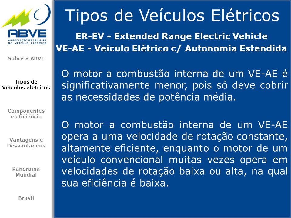 Tipos de Veículos Elétricos Sobre a ABVE Tipos de Veículos elétricos Componentes e eficiência Vantagens e Desvantagens Panorama Mundial Brasil O motor