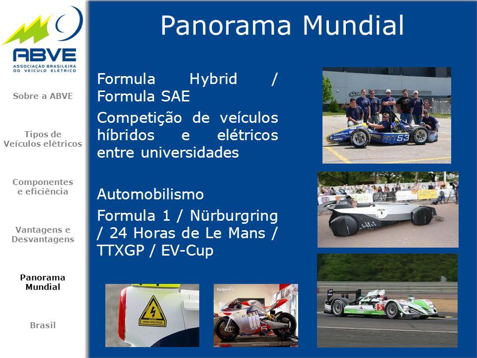 Formula Hybrid / Formula SAE Competição de veículos híbridos e elétricos entre universidades Automobilismo Formula 1 / Nürburgring / 24 Horas de Le Ma