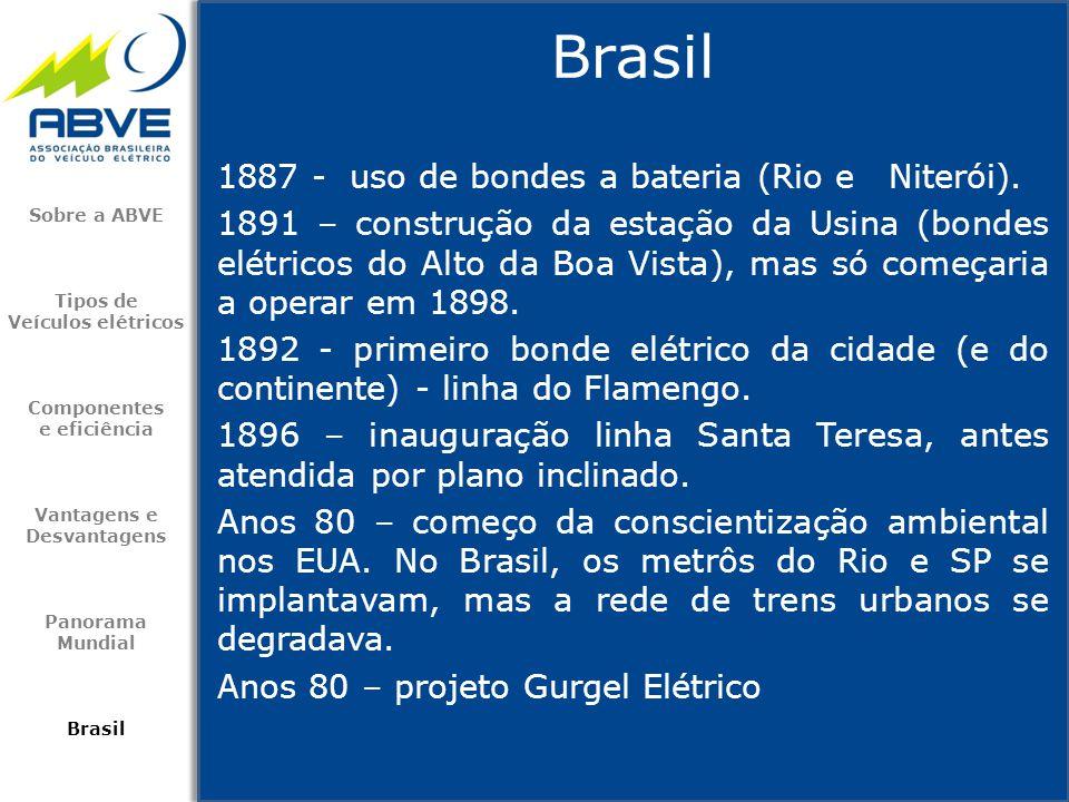Sobre a ABVE Tipos de Veículos elétricos Componentes e eficiência Vantagens e Desvantagens Panorama Mundial Brasil 1887 - uso de bondes a bateria (Rio