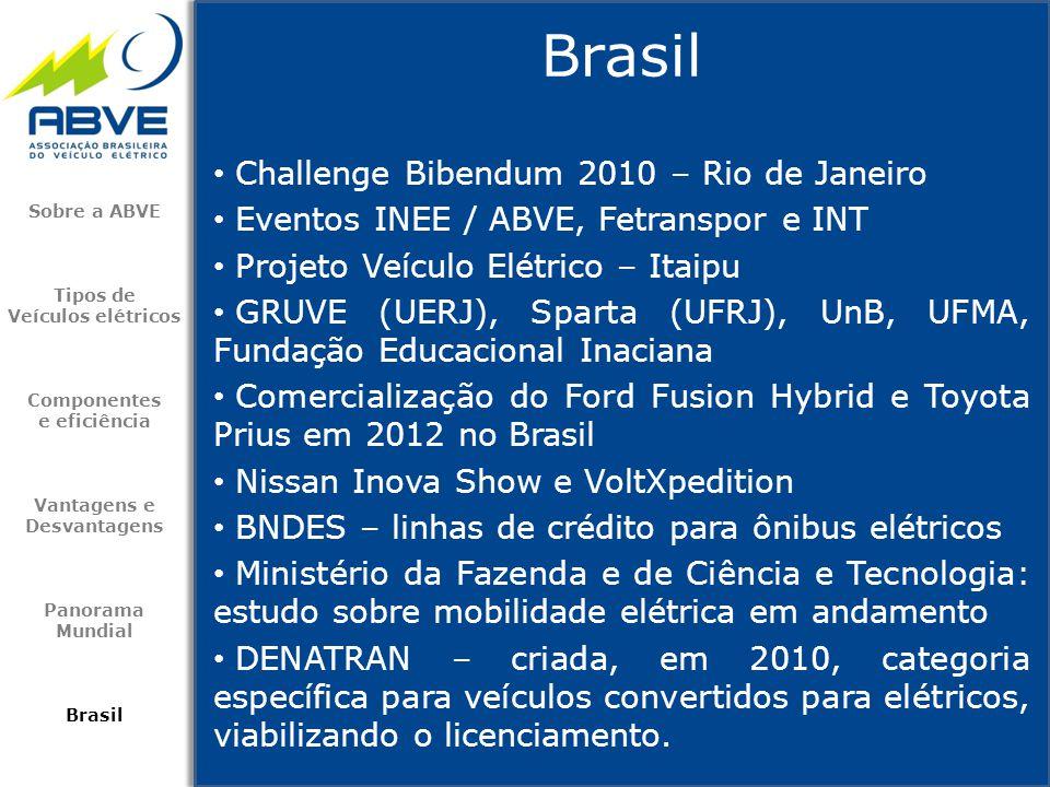 • Challenge Bibendum 2010 – Rio de Janeiro • Eventos INEE / ABVE, Fetranspor e INT • Projeto Veículo Elétrico – Itaipu • GRUVE (UERJ), Sparta (UFRJ),