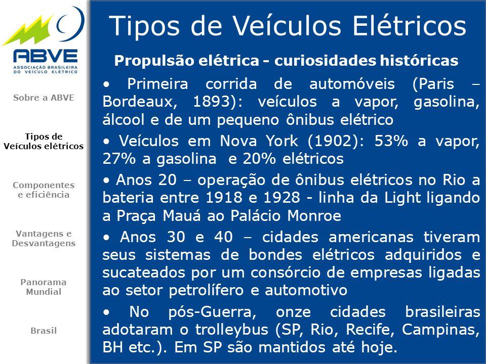 Sobre a ABVE Tipos de Veículos elétricos Componentes e eficiência Vantagens e Desvantagens Panorama Mundial Brasil 1887 - uso de bondes a bateria (Rio e Niterói).