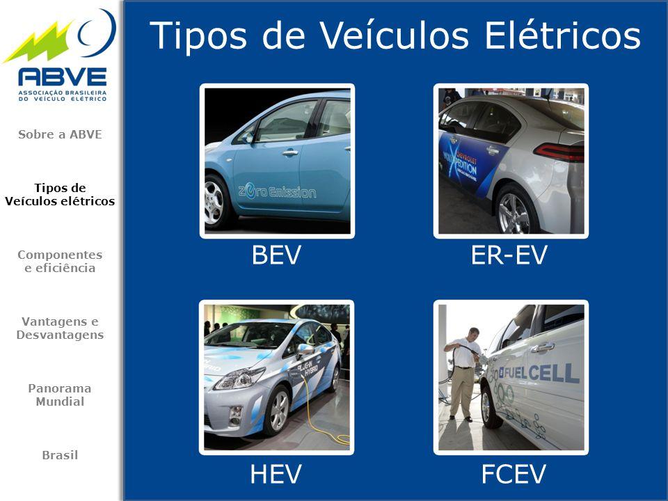 Tipos de Veículos Elétricos BEV Sobre a ABVE Tipos de Veículos elétricos Componentes e eficiência Vantagens e Desvantagens Panorama Mundial Brasil ER-