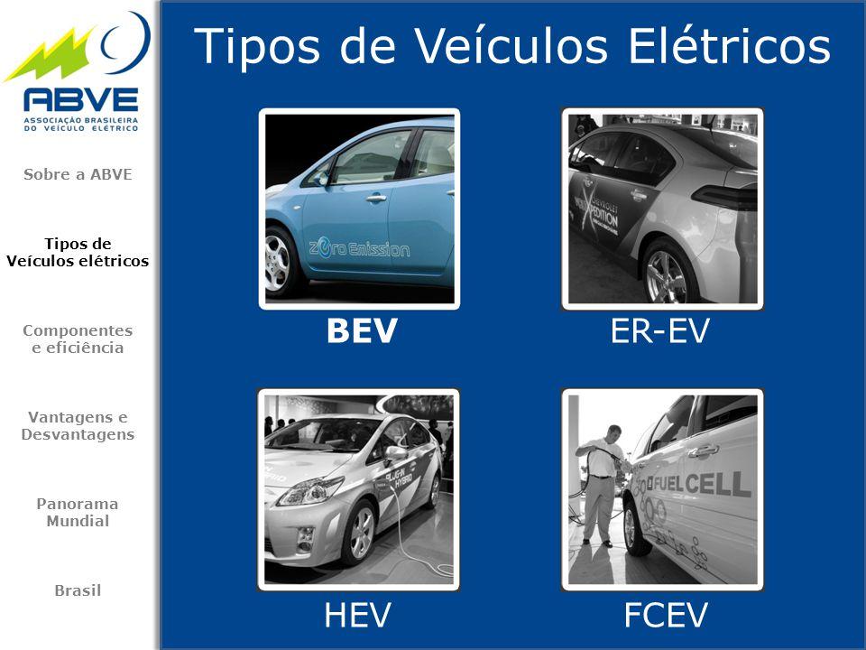 Tipos de Veículos Elétricos BEV - Battery Electric Vehicle VEB - Veículo Elétrico a Bateria Sobre a ABVE Tipos de Veículos elétricos Componentes e eficiência Vantagens e Desvantagens Panorama Mundial Brasil Veículo elétrico a bateria é acionado por um (ou mais) motor(es) elétrico(s) cuja energia é suprida por uma ou mais baterias instaladas a bordo.