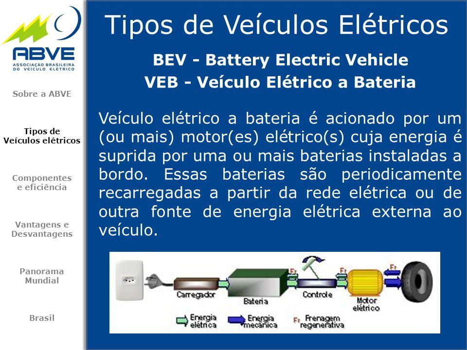 Tipos de Veículos Elétricos BEV - Battery Electric Vehicle VEB - Veículo Elétrico a Bateria Sobre a ABVE Tipos de Veículos elétricos Componentes e efi