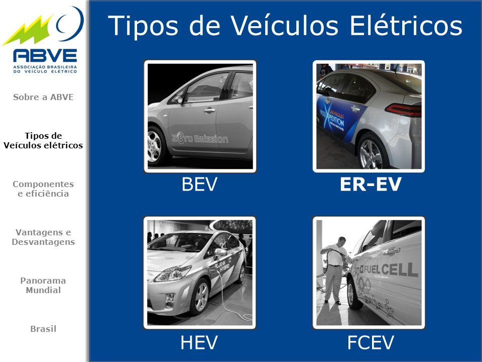 Newsletter ABVE http://www.abve.org.br Sobre a ABVE Tipos de Veículos elétricos Componentes e eficiência Vantagens e Desvantagens Panorama Mundial Brasil Twitter - @abveorg Facebook