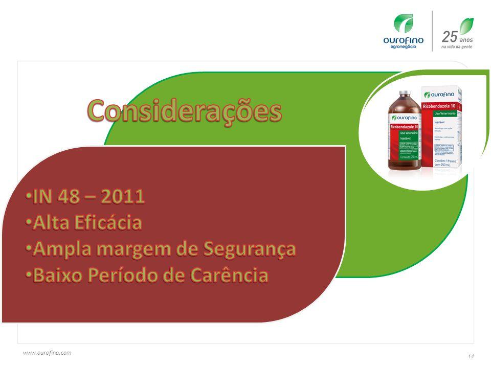 www.ourofino.com 14