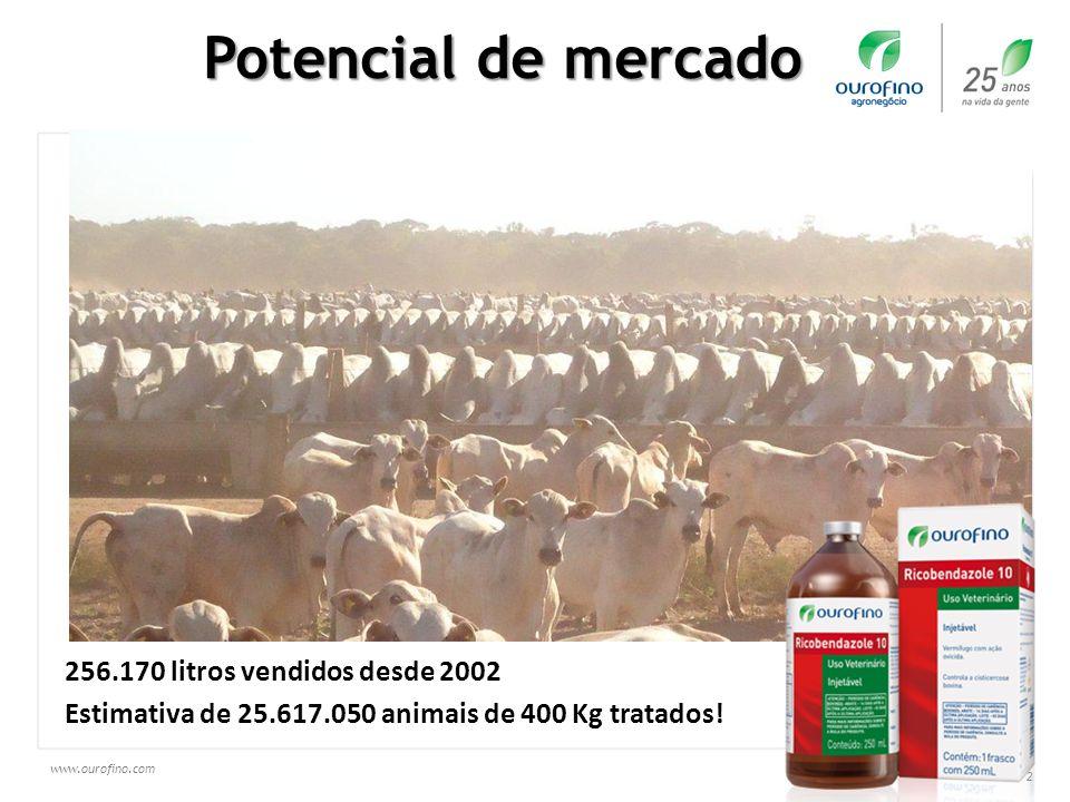www.ourofino.com 2 Potencial de mercado 256.170 litros vendidos desde 2002 Estimativa de 25.617.050 animais de 400 Kg tratados!