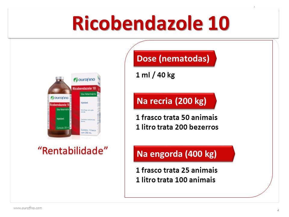 www.ourofino.com 4 Ricobendazole 10 Na recria (200 kg) 1 frasco trata 50 animais 1 litro trata 200 bezerros Na engorda (400 kg) 1 frasco trata 25 animais 1 litro trata 100 animais Dose (nematodas) 1 ml / 40 kg Rentabilidade