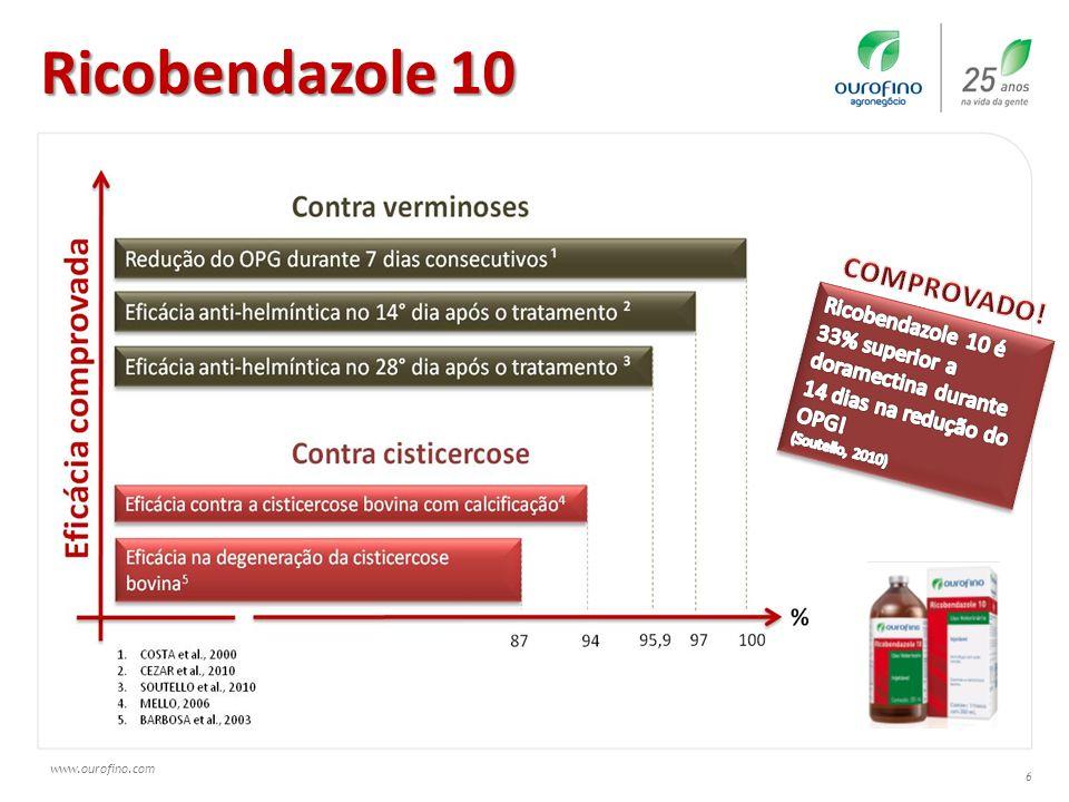 www.ourofino.com 6 Ricobendazole 10