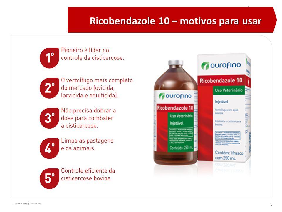 www.ourofino.com 9 Ricobendazole 10 – motivos para usar