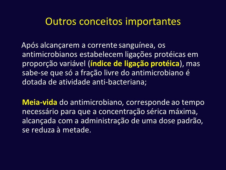 Outros conceitos importantes Após alcançarem a corrente sanguínea, os antimicrobianos estabelecem ligações protéicas em proporção variável (índice de