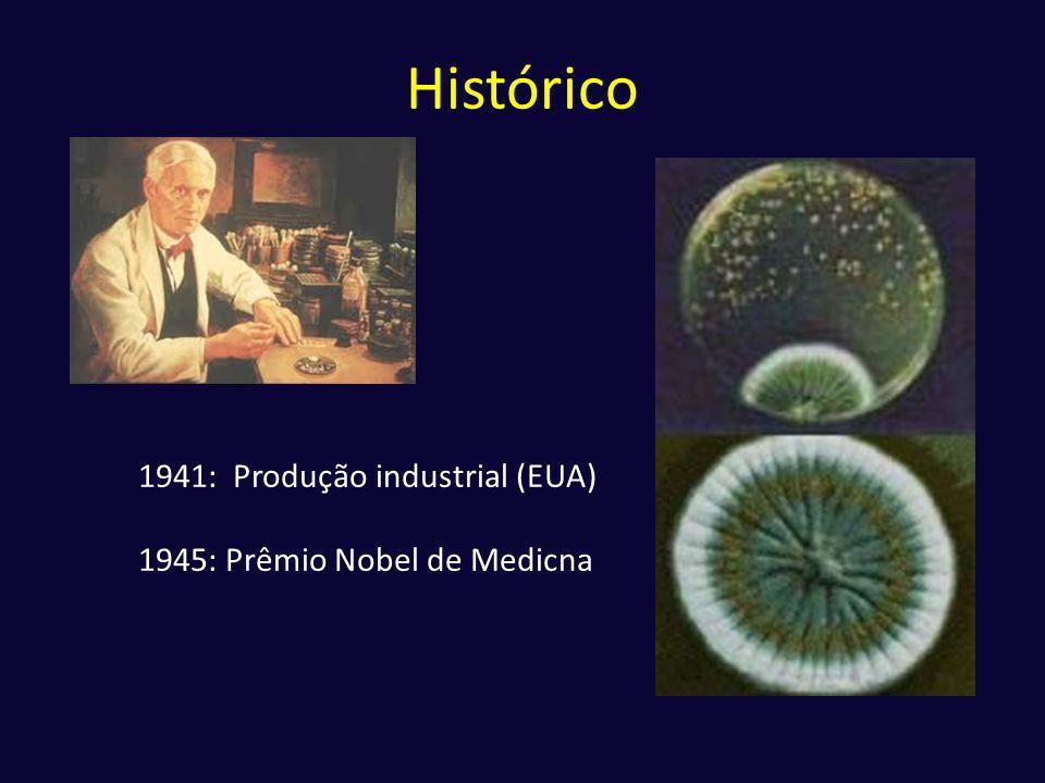 Histórico 1941: Produção industrial (EUA) 1945: Prêmio Nobel de Medicna
