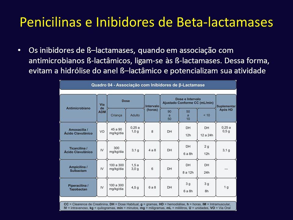 Penicilinas e Inibidores de Beta-lactamases • Os inibidores de ß–lactamases, quando em associação com antimicrobianos ß-lactâmicos, ligam-se às ß-lact