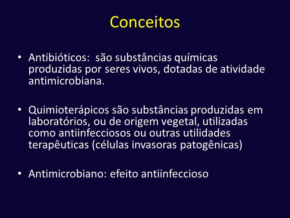 Conceitos • Antibióticos: são substâncias químicas produzidas por seres vivos, dotadas de atividade antimicrobiana. • Quimioterápicos são substâncias