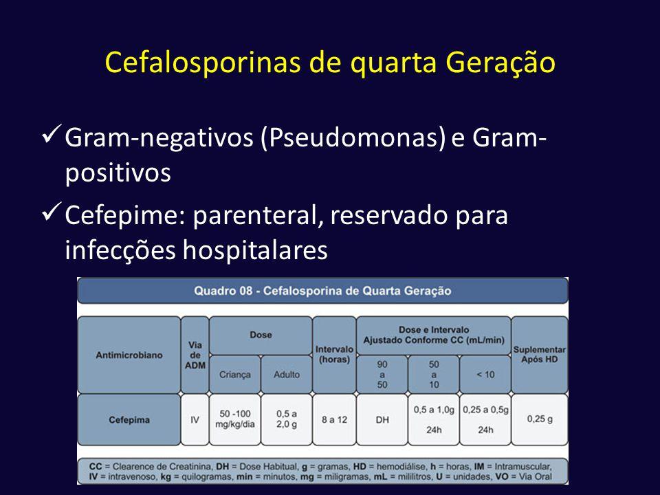 Cefalosporinas de quarta Geração  Gram-negativos (Pseudomonas) e Gram- positivos  Cefepime: parenteral, reservado para infecções hospitalares