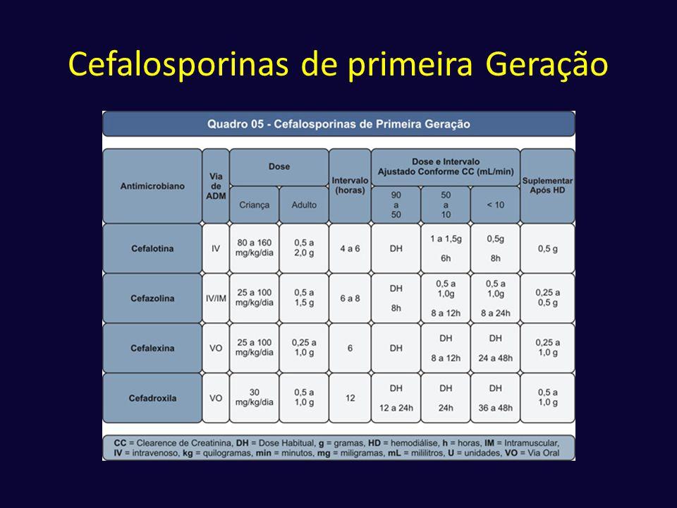 Cefalosporinas de primeira Geração