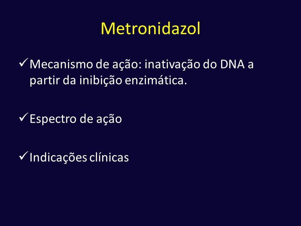 Metronidazol  Mecanismo de ação: inativação do DNA a partir da inibição enzimática.  Espectro de ação  Indicações clínicas