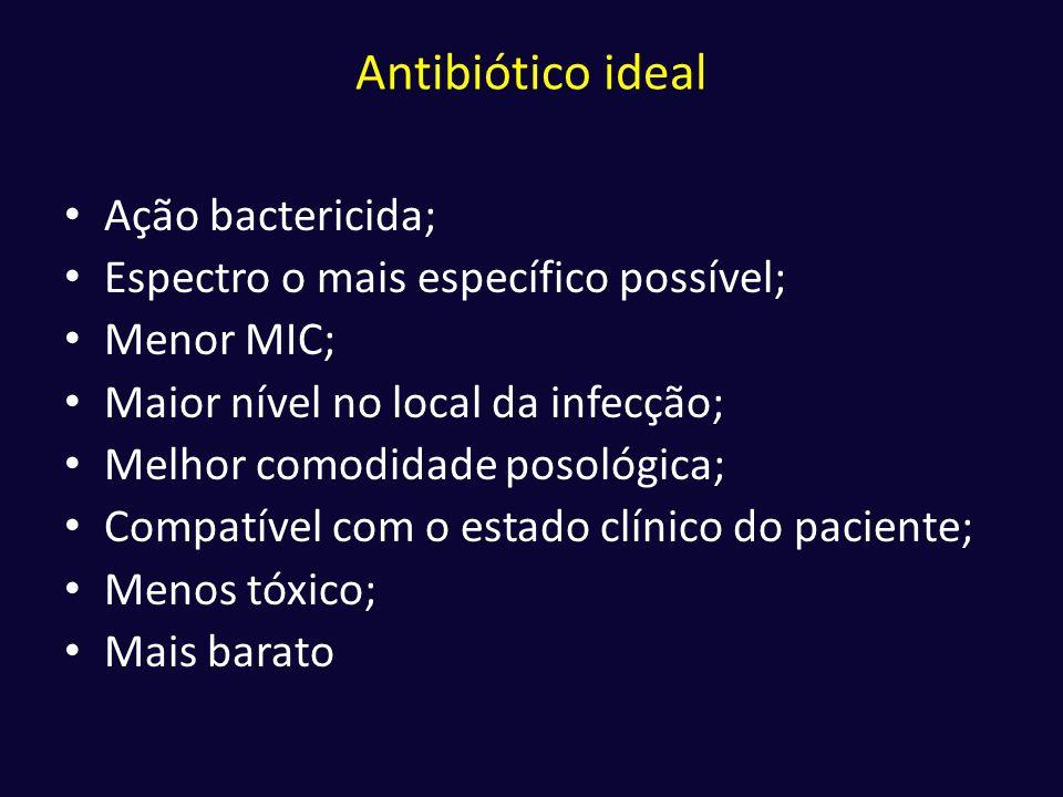 Antibiótico ideal • Ação bactericida; • Espectro o mais específico possível; • Menor MIC; • Maior nível no local da infecção; • Melhor comodidade poso