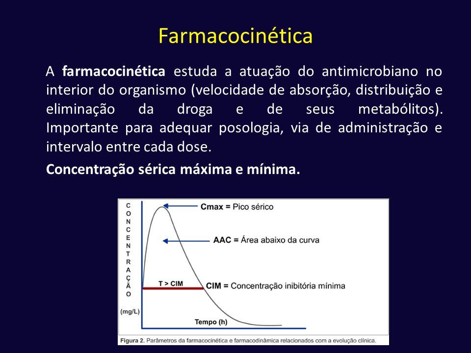 Farmacocinética A farmacocinética estuda a atuação do antimicrobiano no interior do organismo (velocidade de absorção, distribuição e eliminação da dr