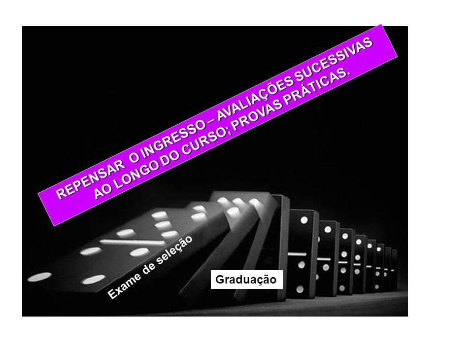 Exame de seleção Graduação REPENSAR O INGRESSO – AVALIAÇÕES SUCESSIVAS AO LONGO DO CURSO; PROVAS PRÁTICAS.