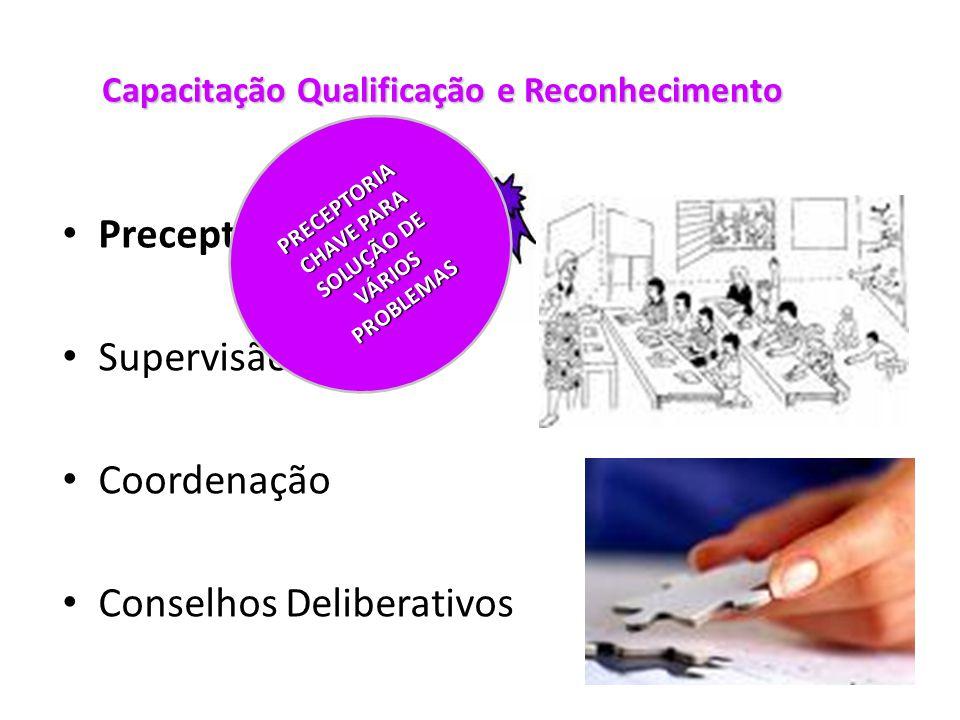 Capacitação Qualificação e Reconhecimento • Preceptoria • Supervisão • Coordenação • Conselhos Deliberativos PRECEPTORIA CHAVE PARA SOLUÇÃO DE VÁRIOS