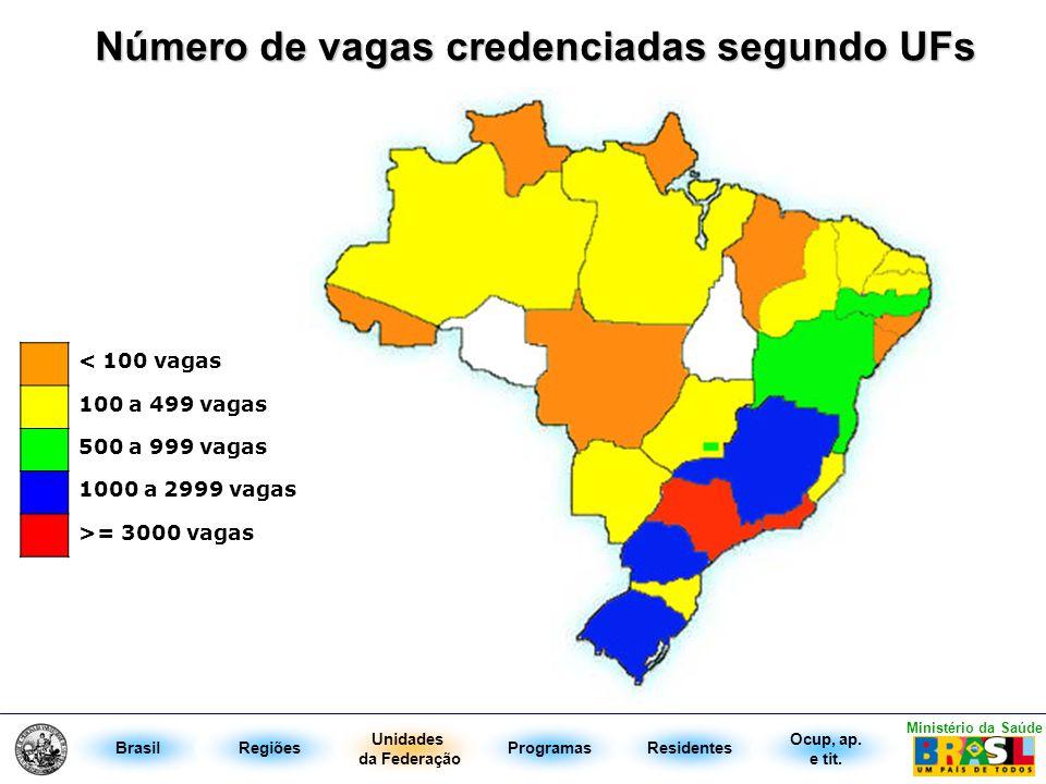 BrasilRegiões Unidades da Federação ProgramasResidentes Ministério da Saúde Ocup, ap. e tit. < 100 vagas 100 a 499 vagas 500 a 999 vagas 1000 a 2999 v