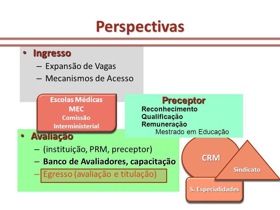 Perspectivas • Avaliação – (instituição, PRM, preceptor) – Banco de Avaliadores, capacitação – Egresso (avaliação e titulação) • Ingresso – Expansão d