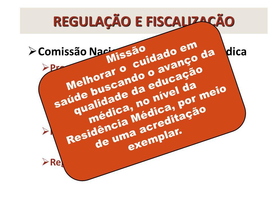 REGULAÇÃO E FISCALIZAÇÃO  Comissão Nacional de Residência Médica  Propor  Regulamentar  Fiscalizar  Regular RESIDENTE Missão Melhorar o cuidado e