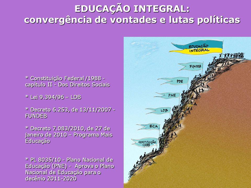 EDUCAÇÃO INTEGRAL: convergência de vontades e lutas políticas * Constituição Federal /1988 - capítulo II - Dos Direitos Sociais * Lei 9.394/96 – LDB *