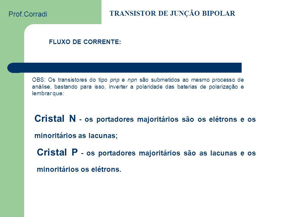 Prof.Corradi TRANSISTOR DE JUNÇÃO BIPOLAR FLUXO DE CORRENTE: Para uma melhor compreensão, a figura a seguir ilustra o fluxo de corrente em um transist