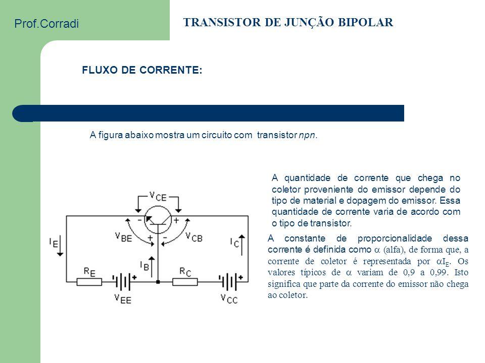 Prof.Corradi TRANSISTOR DE JUNÇÃO BIPOLAR FLUXO DE CORRENTE: OBS: Os transistores do tipo pnp e npn são submetidos ao mesmo processo de análise, basta